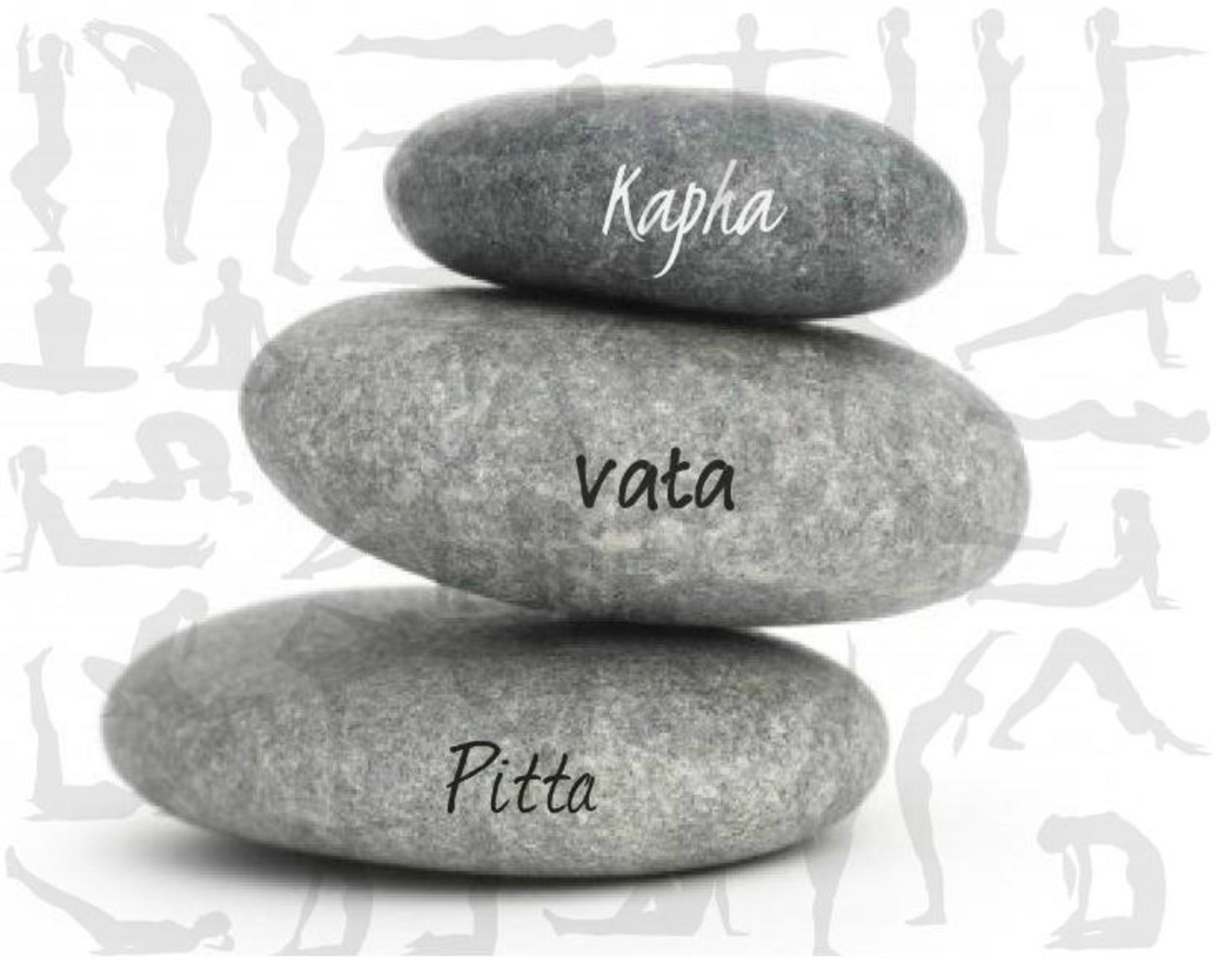 Ájurvéda és jóga kapcsolata