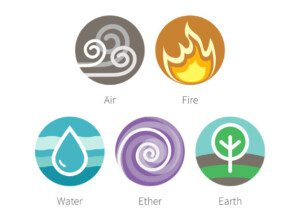 The-Five-Elements-of-Ayurveda