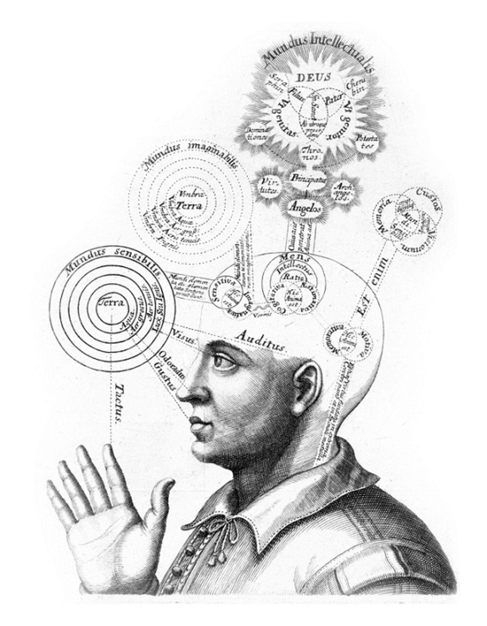 A tudat és a test kapcsolatának meghatározása a nyugati pszichológiában és a védikus szentírásokban
